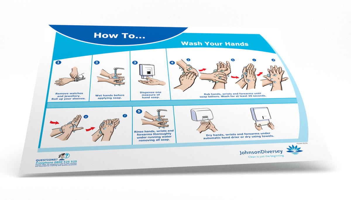 How to guide instructional illustration card