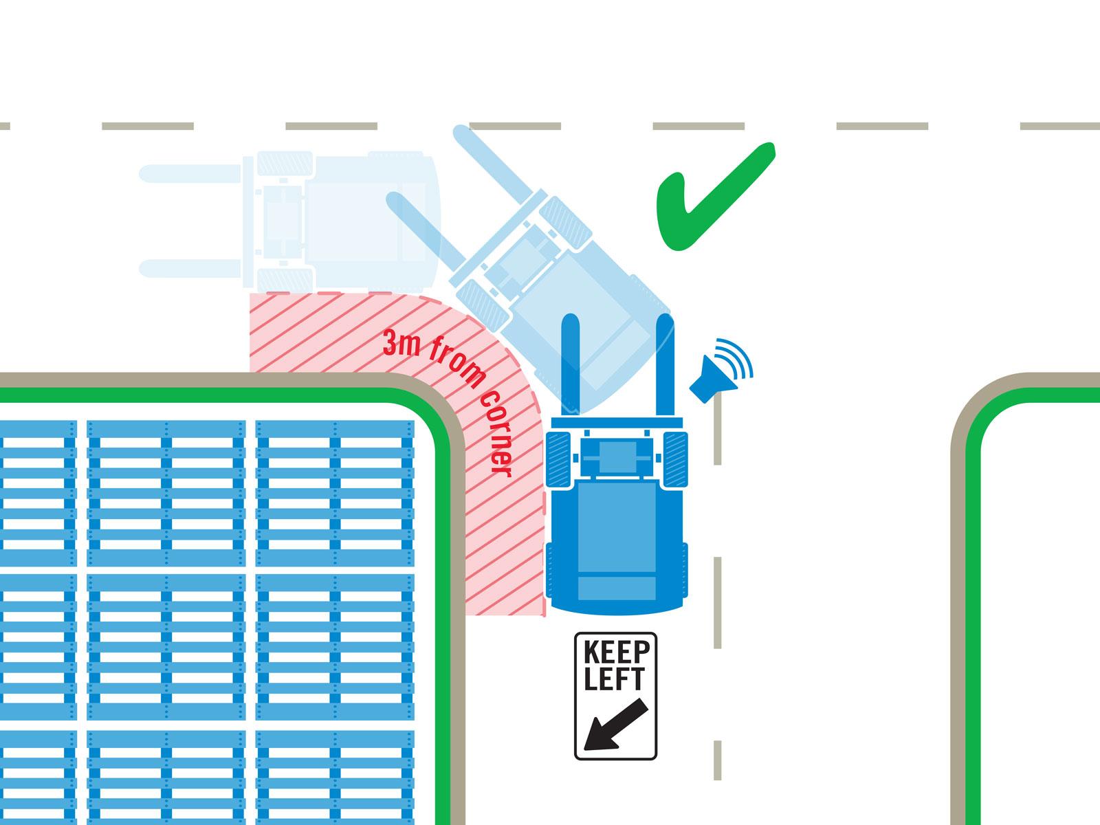 forklift diagram safely turning corner