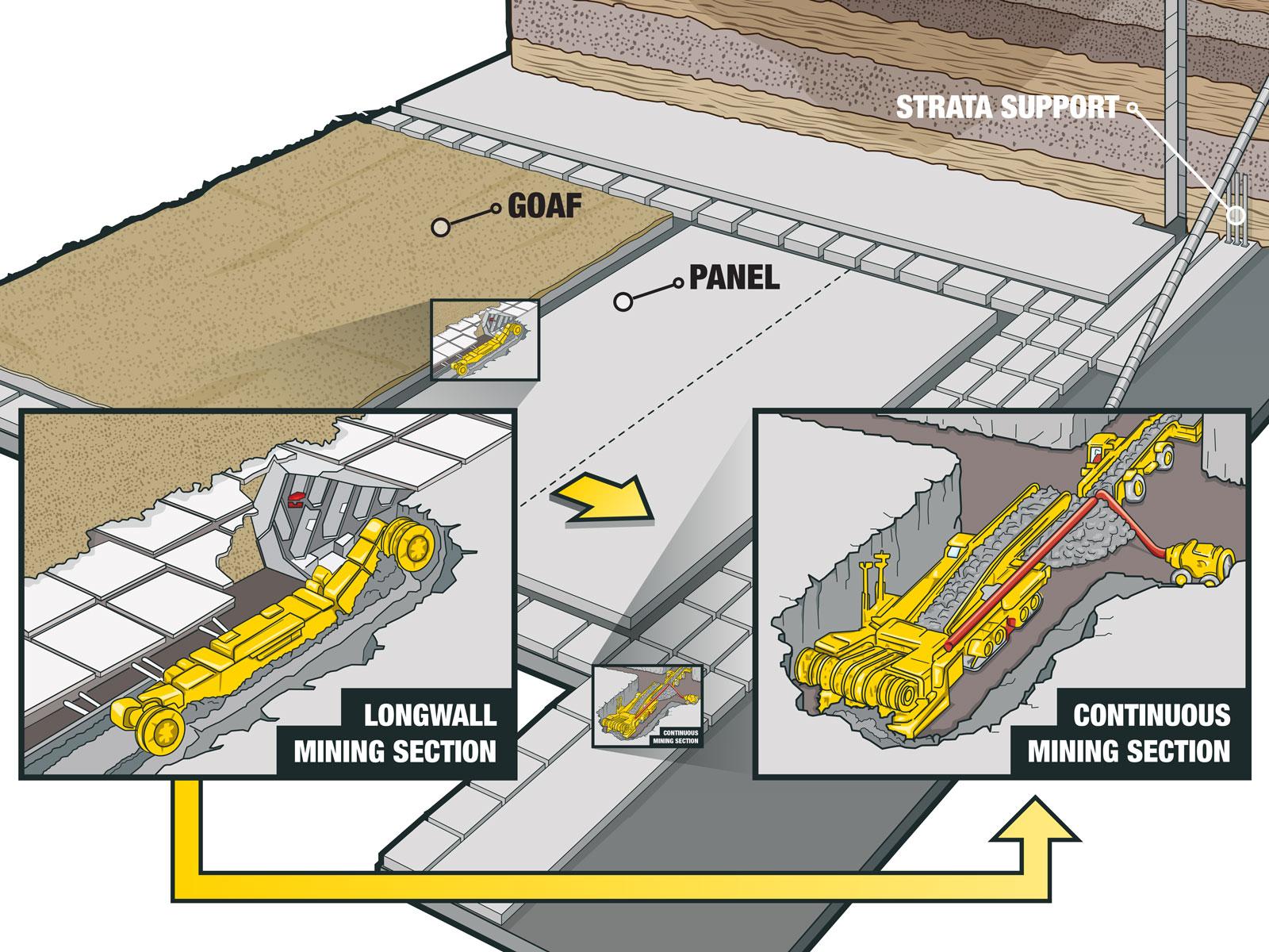 Mining Underground Cross-Section Illustration