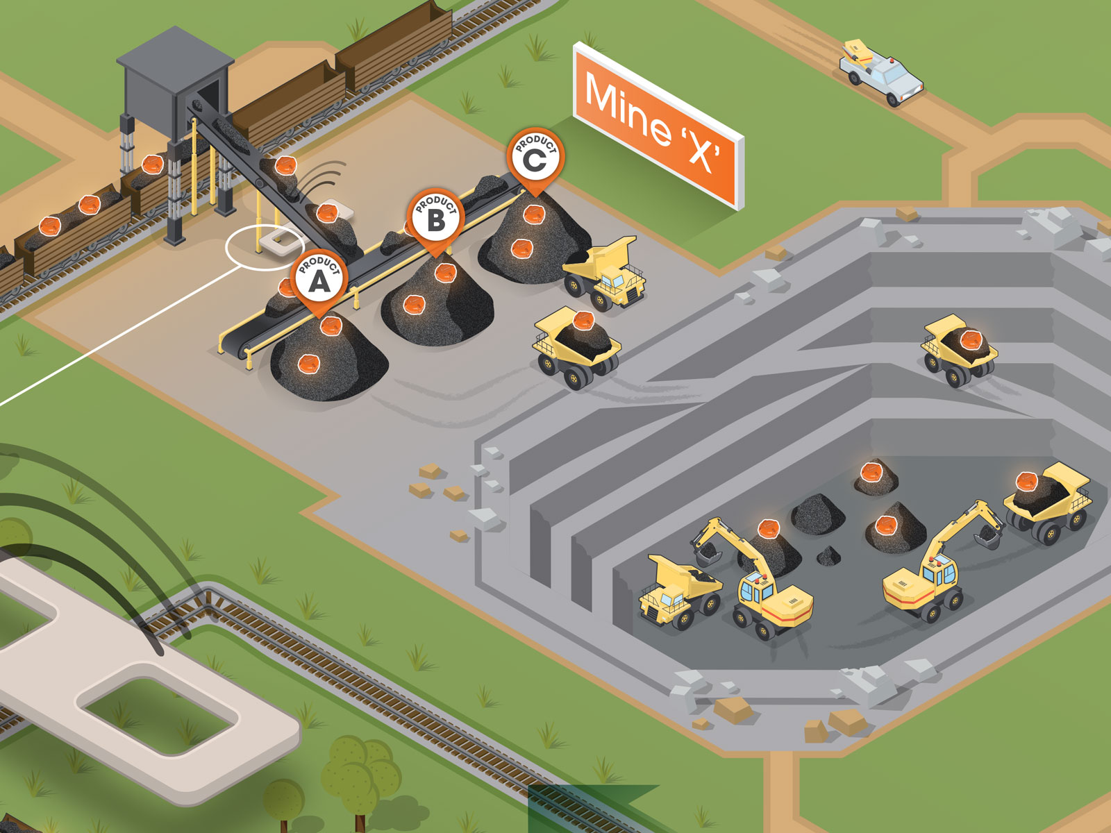Isometric detailed mining cross-section process illustration from pit to port