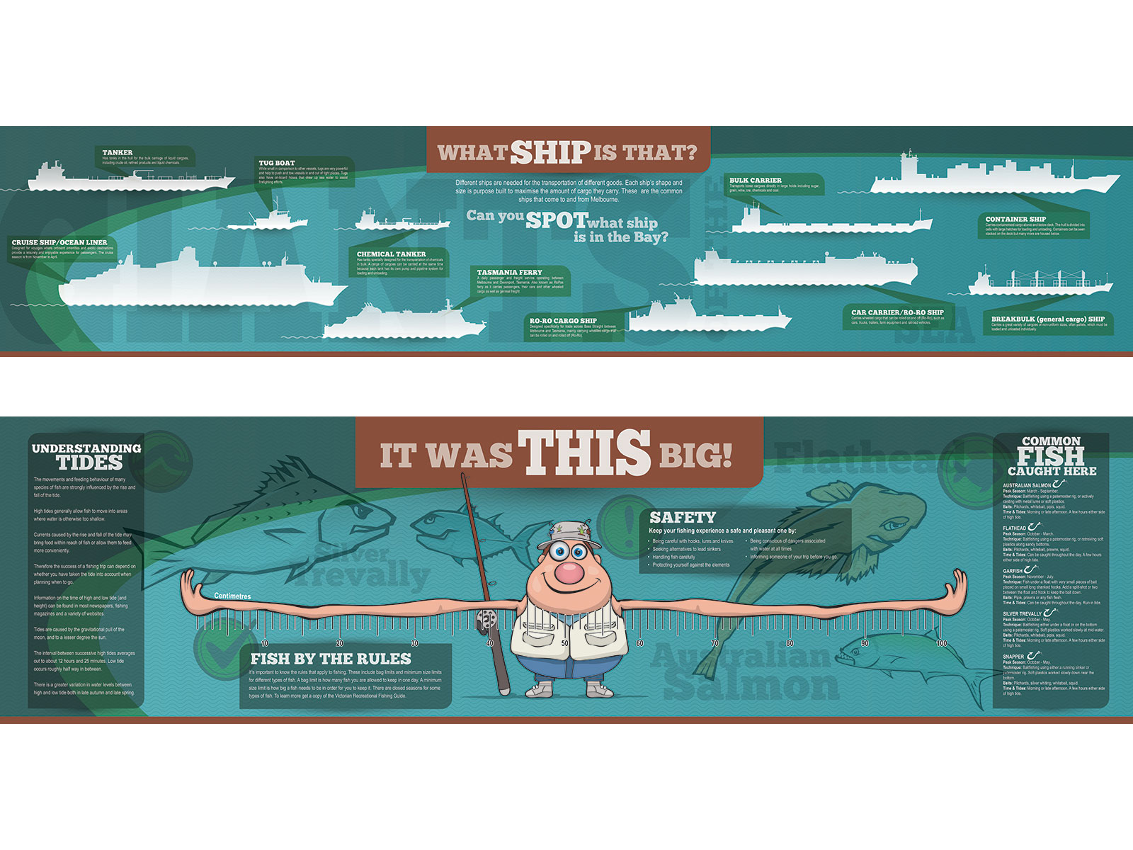 Illustrated Infographic interpretative Signs for Port of Melbourne