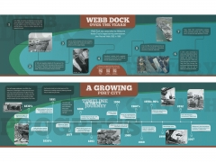 Mixed media Infographic interpretative Signs for Port of Melbourne