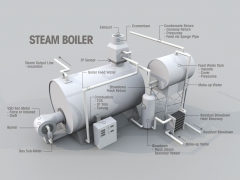 3D Technical Model of Boiler closeup detail with overlaid text