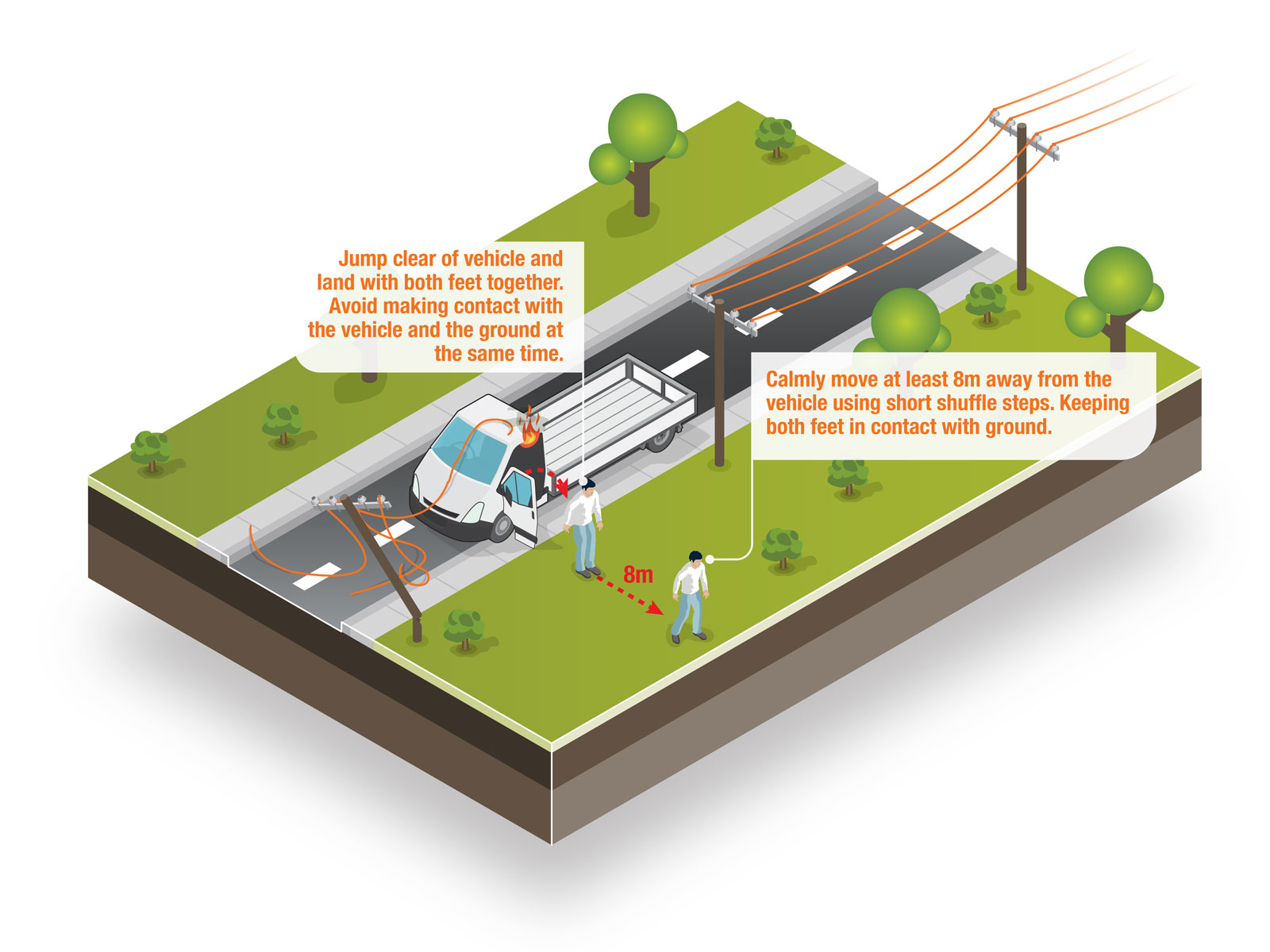 exiting vehicle while a power line has come down technical illustration