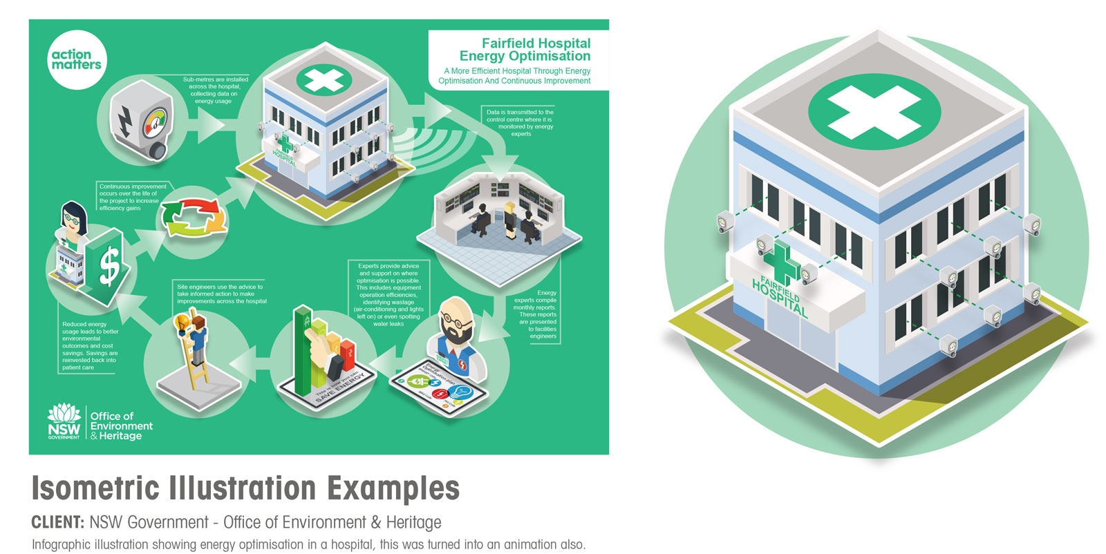 isometric infographic illustration example