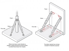 Steel support brace for concrete pillar and correct angles
